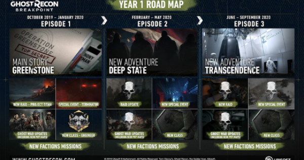 Year 1 Pass Guide: Price, Roadmap, and Content - GameWith