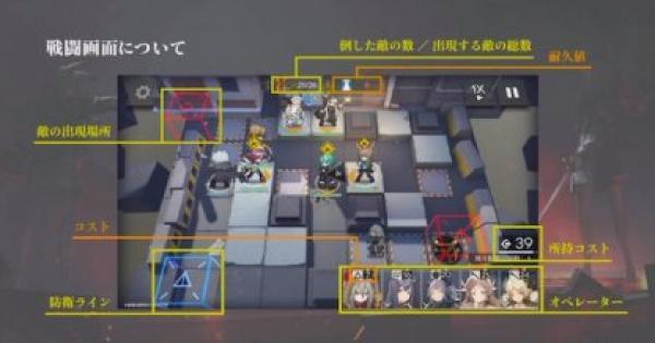 Combat Guide
