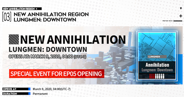 Arknights | Lungmen Downtown - Annihilation Mission Guide