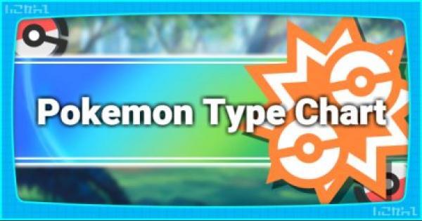 Pokemon Let's Go | Type Chart: Effectiveness & Weakness | Pikachu / Eevee - GameWith