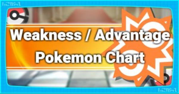 All Pokemon Weakness / Advantage Chart - Pokemon Let's Go