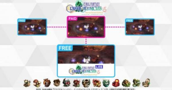 Final Fantasy Crystal Chronicles | Demo Release Date & Features | FFCC Remastered Lite - GameWith