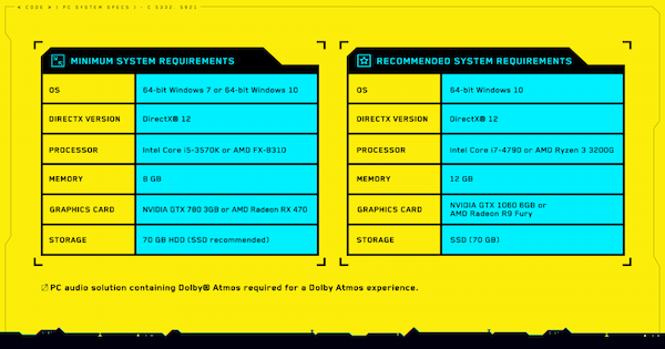 Cyberpunk 2077 | System Requirements - Minimum & Recommended - GameWith