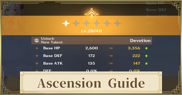 Ascension Guide - Materials & How To Increase Level Cap | Genshin Impact - GameWith