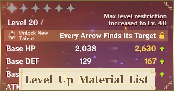 Level Up Material List - How To Get | Genshin Impact - GameWith