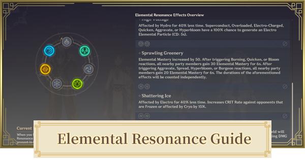 Elemental Resonance Chart & Guide | Genshin Impact - GameWith