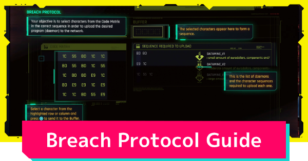 Cyberpunk 2077 | Breach Protocol Guide - How To Hack - GameWith