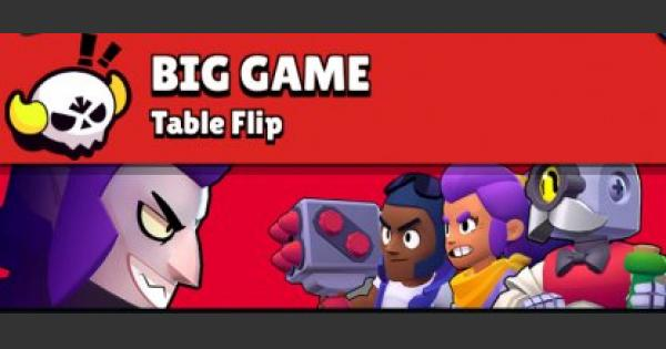 Brawl Stars | Big Game Mode Guide - Recommended Brawlers & Tips