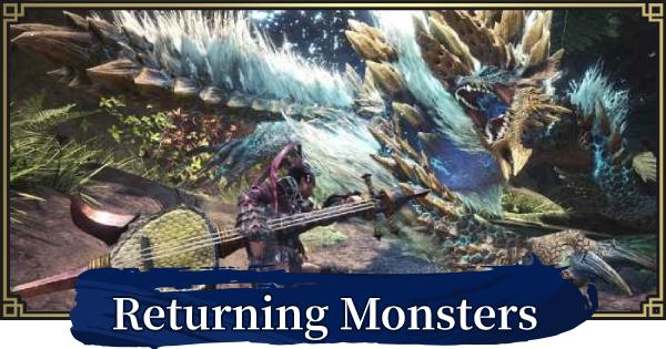 MH Rise | Returning Monster List | MONSTER HUNTER RISE (MHR) - GameWith