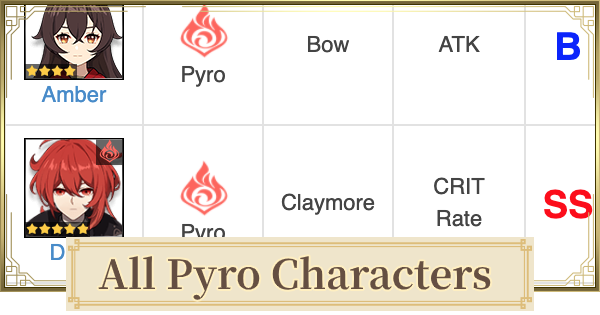 All Pyro Characters List | Genshin Impact - GameWith