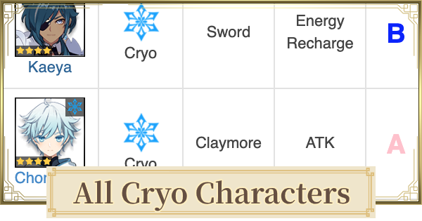 All Cryo Characters List | Genshin Impact - GameWith