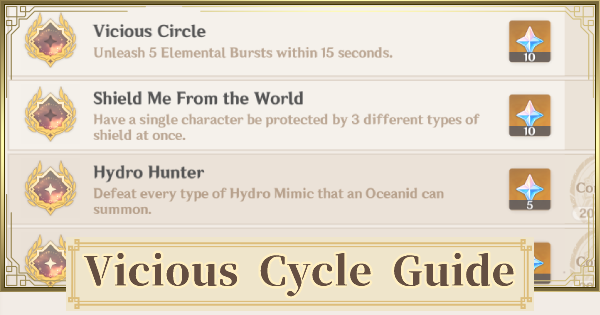 Vicious Cycle - Elemental Burst Achievement Guide | Genshin Impact - GameWith