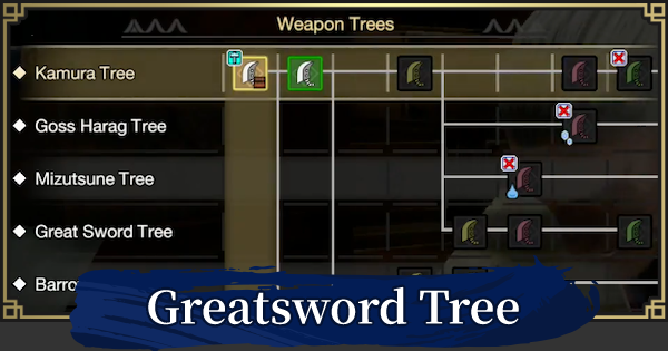 MH Rise | Greatsword Weapon Tree & List | MONSTER HUNTER RISE (MHR) - GameWith
