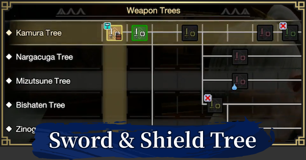 MH Rise | Sword And Shield (SNS) Weapon Tree & List | MONSTER HUNTER RISE (MHR) - GameWith