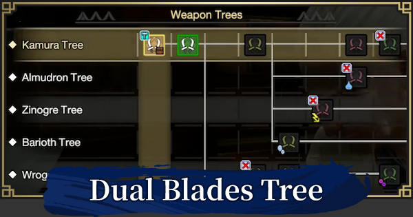 Dual Blades Weapon Tree & List | MONSTER HUNTER RISE - GameWith
