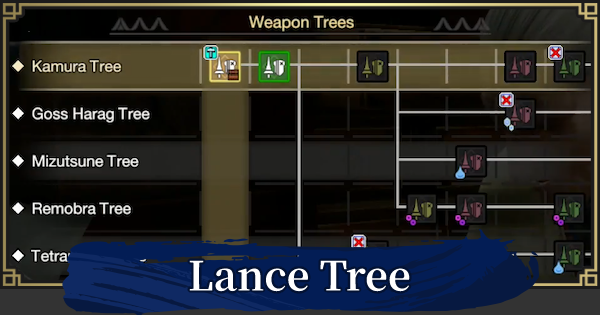Lance Weapon Tree & List | MONSTER HUNTER RISE - GameWith