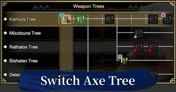 Switch Axe Weapon Tree & List | MONSTER HUNTER RISE - GameWith