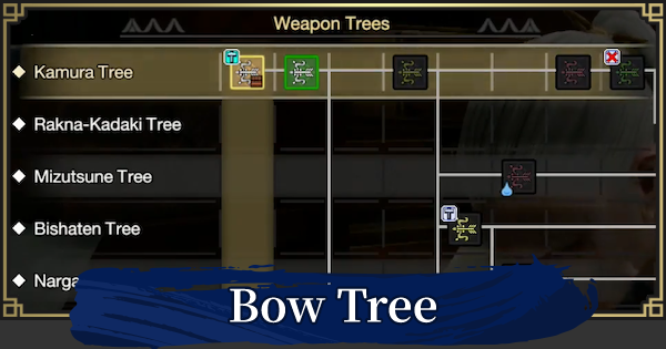 Bow Weapon Tree & List | MONSTER HUNTER RISE - GameWith