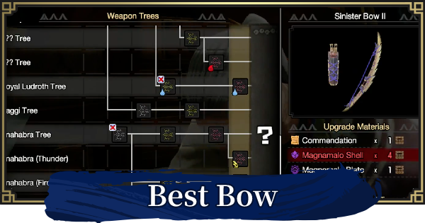 Best Bow By Element | MONSTER HUNTER RISE - GameWith