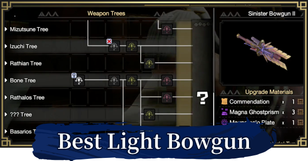 Best Light Bowgun (LBG) By Ammo Type | MONSTER HUNTER RISE - GameWith