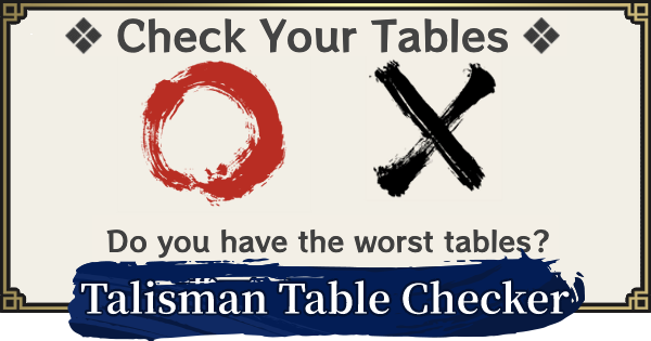 MH Rise | Talisman Table Checker - Do You Have Gout & Sasuke Tables?  | MONSTER HUNTER RISE (MHR) - GameWith
