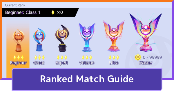 Ranked Matches - Ranking System Guide & Ranks List | Pokemon UNITE - GameWith