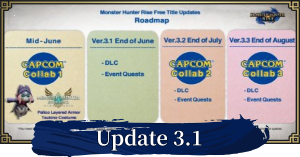MH Rise | 3.1 Update - June Release Date | MONSTER HUNTER RISE (MHR) - GameWith