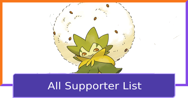 All Supporters List
