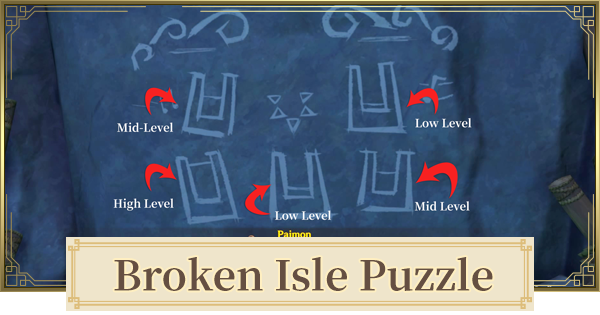 Broken Isle Puzzle (Water Level Puzzle) - Music Rock Puzzle & Pillars By The Sea | Genshin Impact - GameWith
