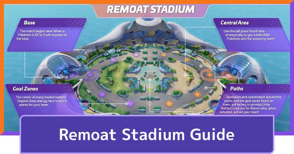 Remoat Stadium - Map & Wild Pokemon Guide | Pokemon UNITE - GameWith
