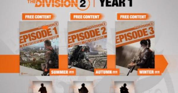 Division2 | Year 1 Pass Guide: Content, Exclusive Access, & Details