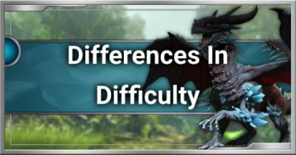 Dauntless | Differences In Behemoth Difficulty: Normal, Dire, Heroic, & Heroic + Variants