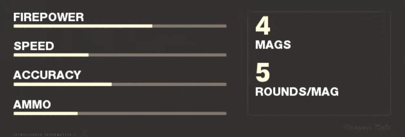 LW3 Tundra Sniper Rifle Weapon Stats