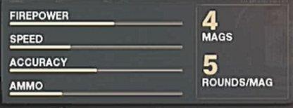 Pelington 703 Sniper Rifle Basic Information