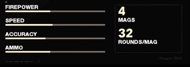 MAC 10 SMG Weapon Stats