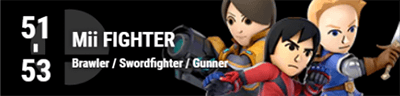 Mii FIGHTER Eyecatch