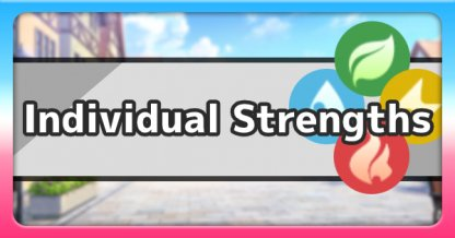 Individual Strengths IVs