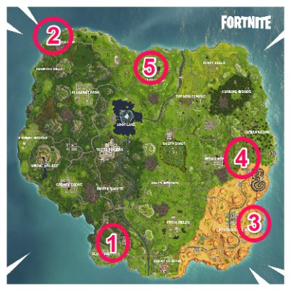 Fortnite Complete Vehicle Timed Trials Challenge Location Week