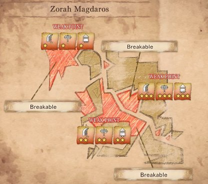 Zorah Magdaros - Weak Spots & Effective Damage Type