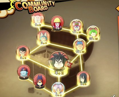 Recommended Adventure Community Board