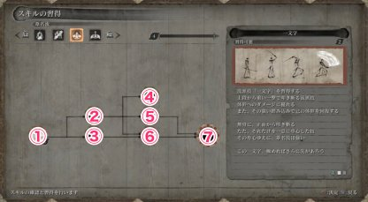 Ashina Arts Skill Tree- Combat Style Abilities & Skills