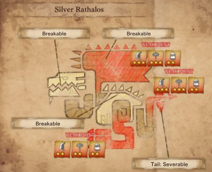 Silver Rathalos - Weakness & Effective Damage Type