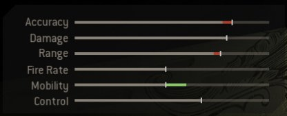 Tusk SNR Weapon Stats