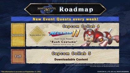 Capcom Collab 4 Release Roadmap
