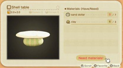Material Used In DIY Recipes