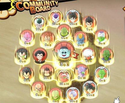 Training Community Board