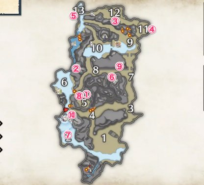 Old Messages Locations