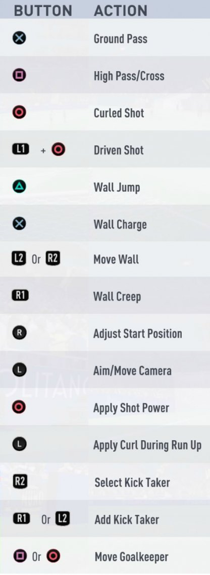 FIFA 19 | How To Control On PS4 - Action And Control List