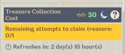 Requires Resin To Collect Reward