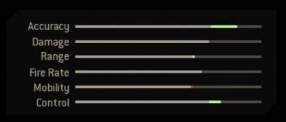 XRK M4 Weapon Stats
